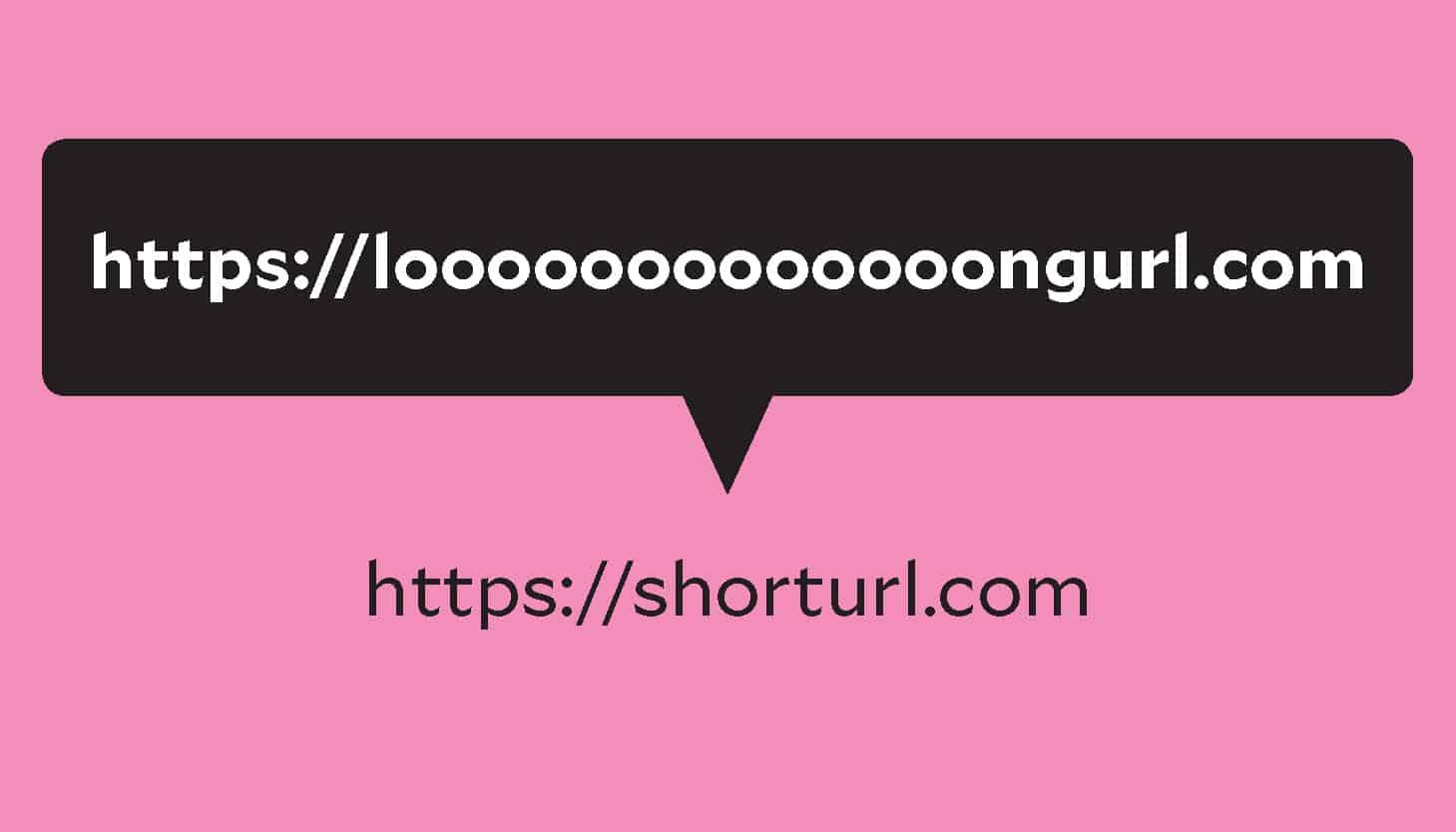 A long URL shortened to a shorter URL